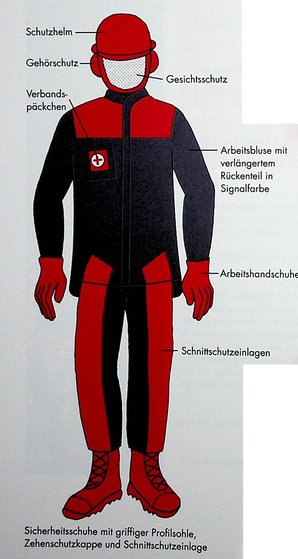 Grafik Schutzausrüstung